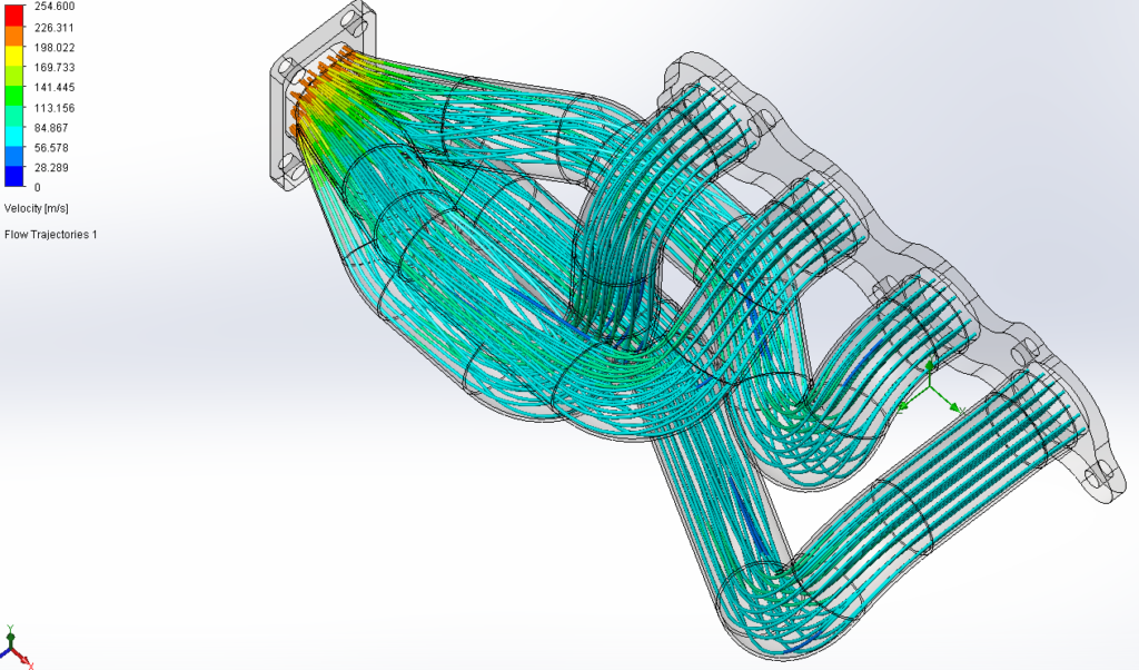 CFD-Exhaust-System