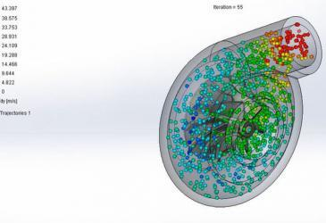 Benefits of CFD Analysis Services
