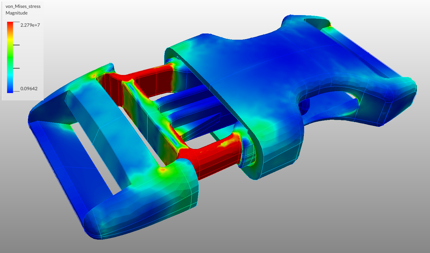 different types of fea